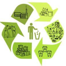 Geen afval meer in 2050